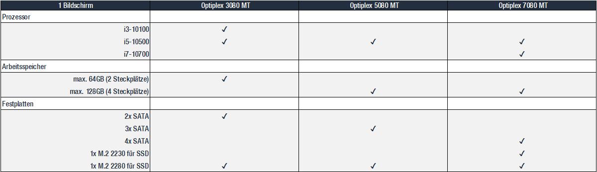 Optiplex-MT-Ubersichtt