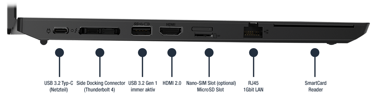 Lenovo-ThinkPad-L14-Gen-2-Intel-Anschluesse-01