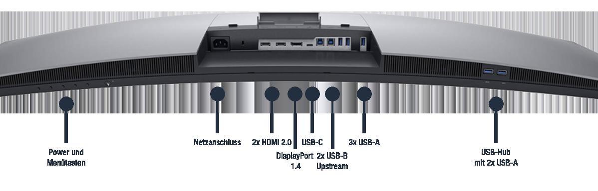 Dell-UltraSharp-U4919DW-Anschlusse