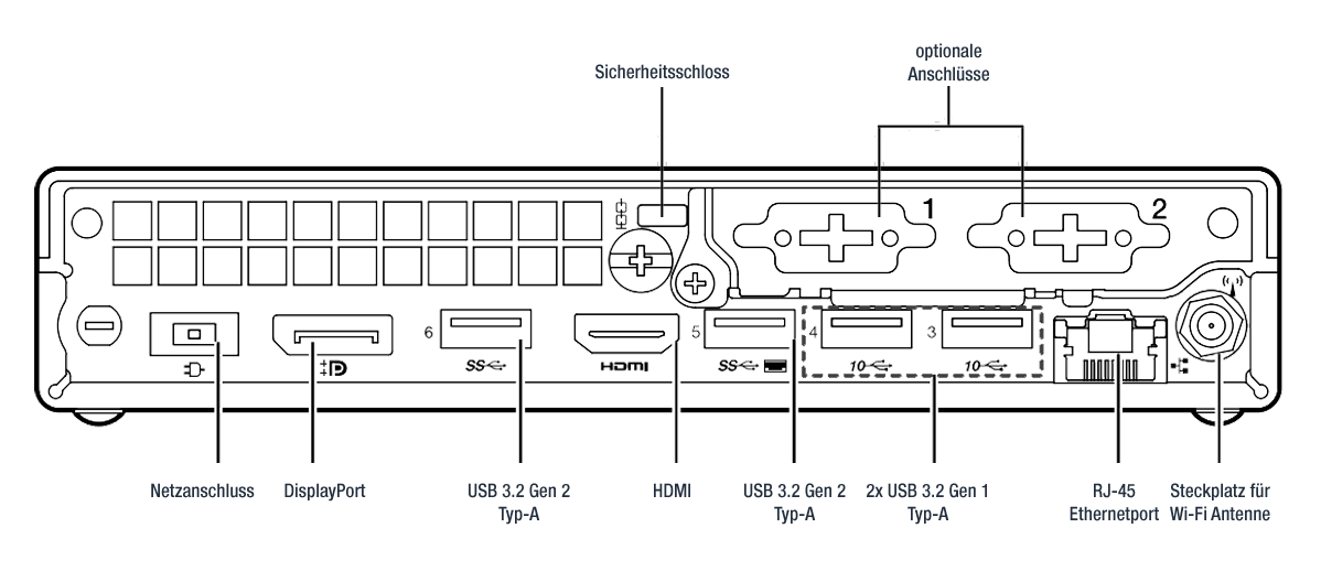 Lenovo-ThinkStation-P350-Tiny-Anschlusse02