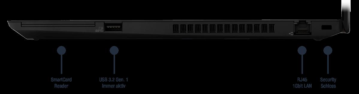 Lenovo ThinkPad T15 Gen 1 Anschlüsse