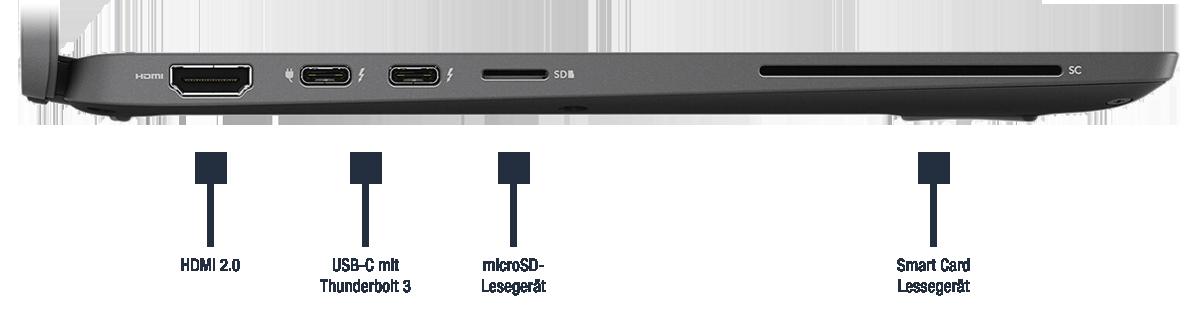 Dell-Latitude-7310-Anschlusse-Bild02nlVrMIvbBlR1a
