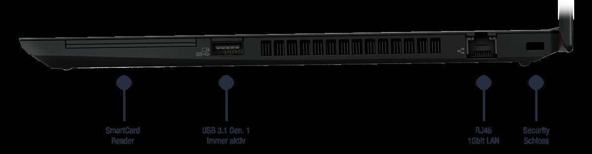 Lenovo ThinkPad P43s Anschlüsse