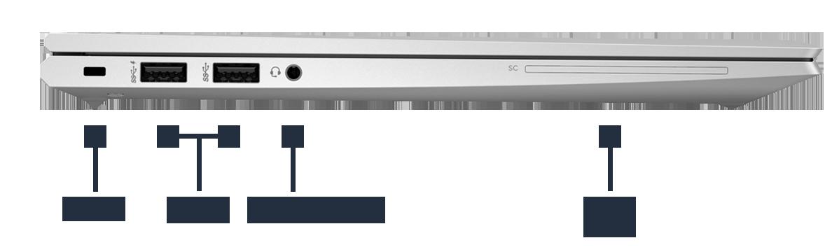 HP EliteBook 845 G7 Anschlüsse