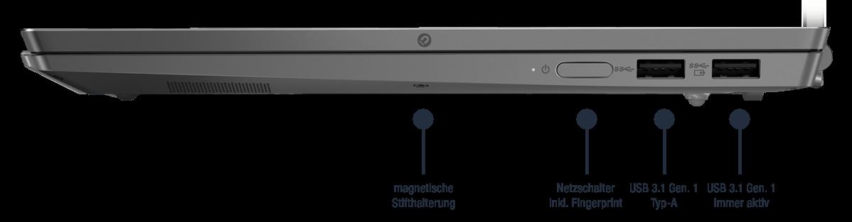Lenovo ThinkBook Plus Anschlüsse