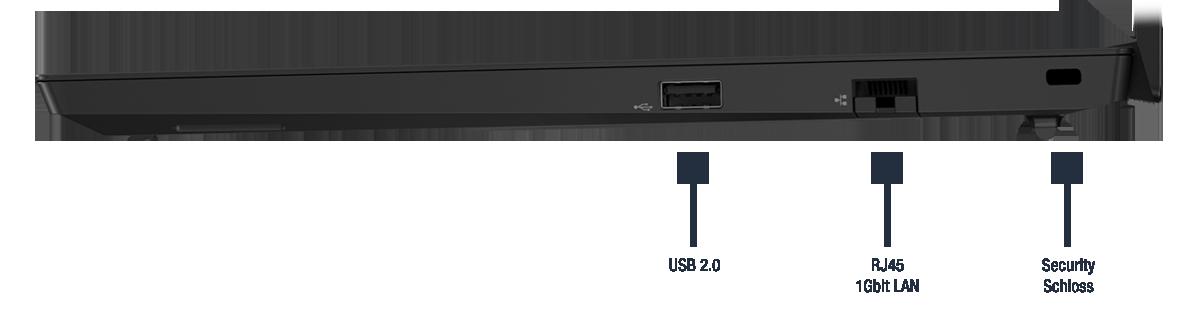 Lenovo ThinkPad E15 Anschlüsse