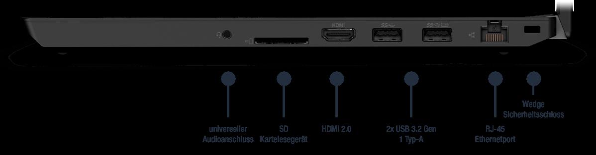 Lenovo-ThinkPad-P15v-Gen-2-Anschlusse-Rechts