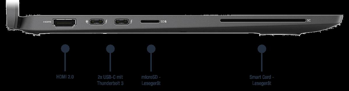 Dell-Latitude-7410-Anschlusse-Bild01