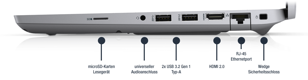 Dell-Latitude-5421-Anschlusse-Rechts