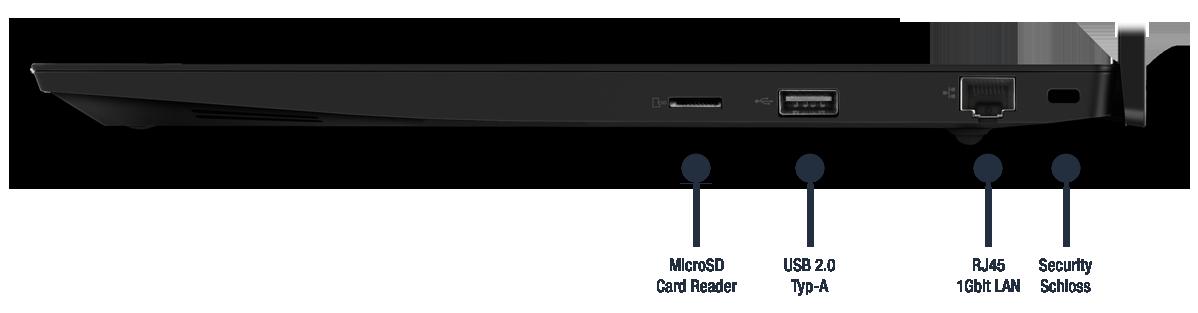 Lenovo ThinkPad E590 Anschluesse rechte Seite USB LAN