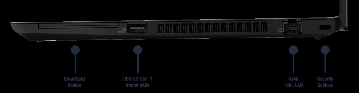 Lenovo ThinkPad P15s Gen 1 Anschlüsse