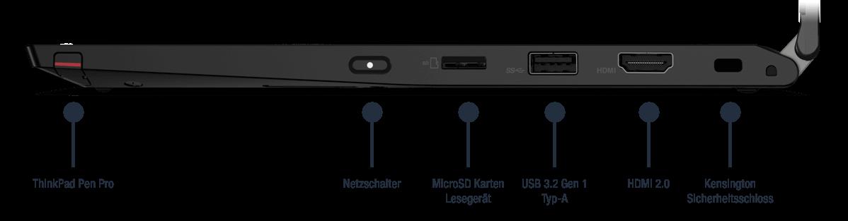 Lenovo-ThinkPad-L13-Yoga-Gen-2-AMD-Anschlusse-Rechts