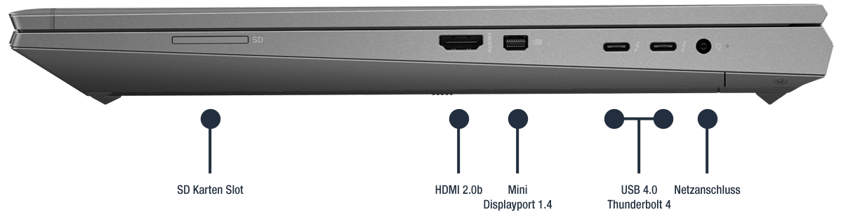 HP-ZBook-Fury-17-G8-Anschlusse-rechts