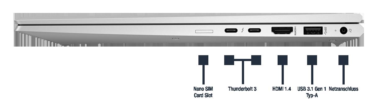 HP EliteBook 850 G7 Anschlüsse