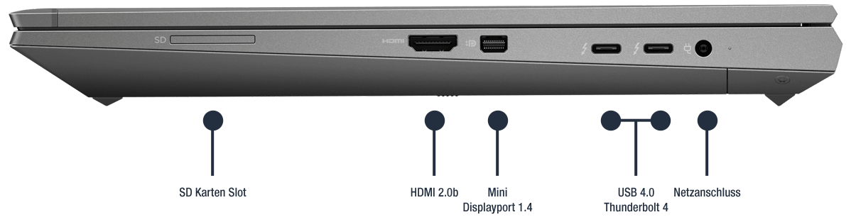 HP-ZBook-Fury-15-G8-Anschlusse-rechts