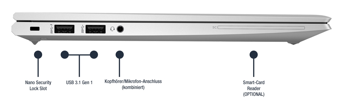 HP EliteBook 830 G7 Anschlüsse