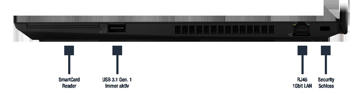 Lenovo ThinkPad T590 Arbeits Laptop Anschlüsse