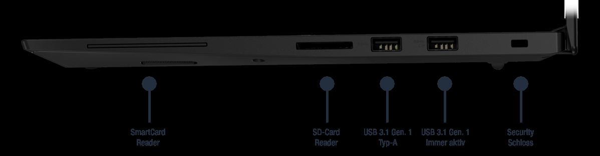 Lenovo ThinkPad X1 Extreme Gen. 2 Anschlüsse