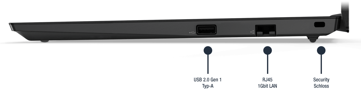 Lenovo-ThinkPad-E15-Gen3-AMD-Anschlusse01