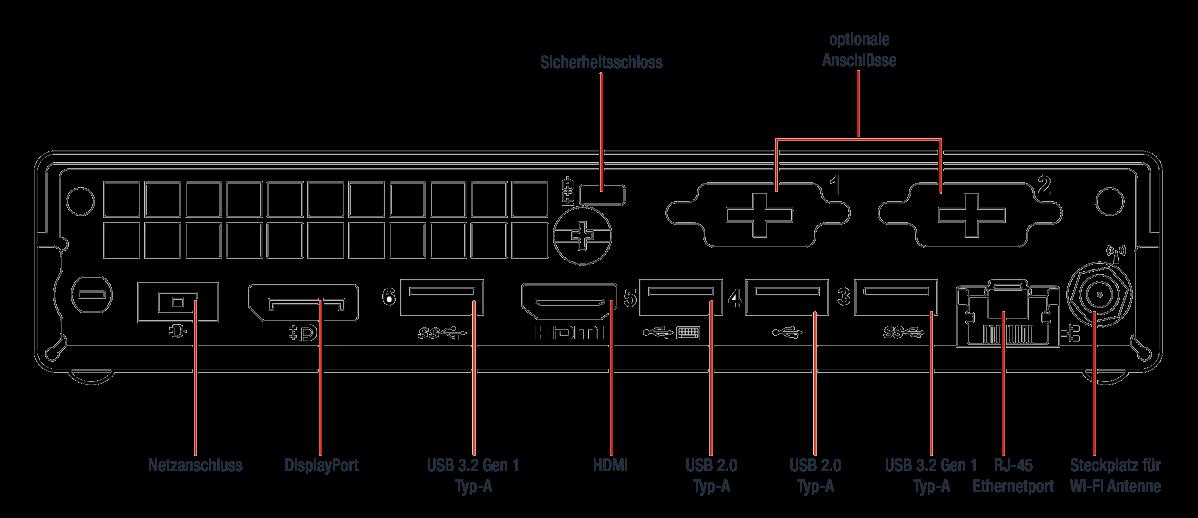 Lenovo-ThinkCentre-M60e-Tiny-Anschlusse-Hinten