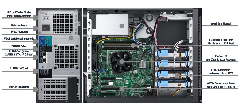 Dell-PowerEdge-T140-Anschlusse-E-2224