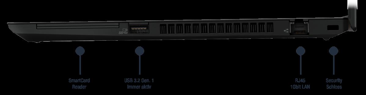 Lenovo ThinkPad T14 Gen 1 Anschlüsse