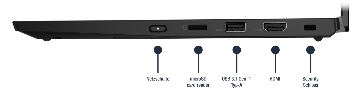 Lenovo ThinkPad L13 Anschlüsse