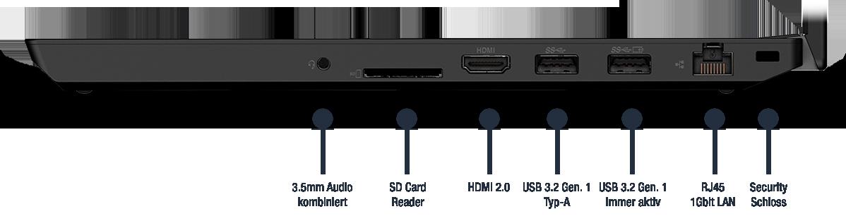 Lenovo ThinkPad P15v Gen 1 Anschlüsse