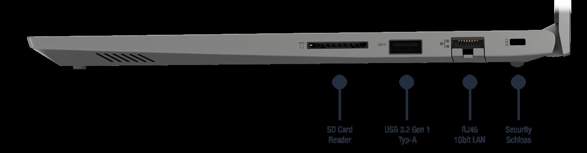 Lenovo ThinkBook 14 G2 ITL Anschlüsse