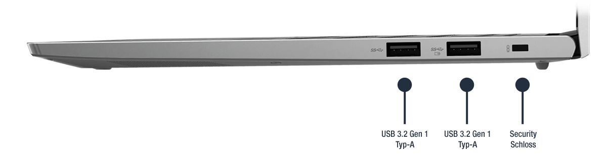 Lenovo ThinkBook 13s G2 ITL Anschlüsse
