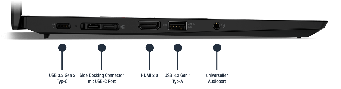 Lenovo-ThinkPad-X13-Gen-2-AMD-Schwarz-Anschlusse-Links